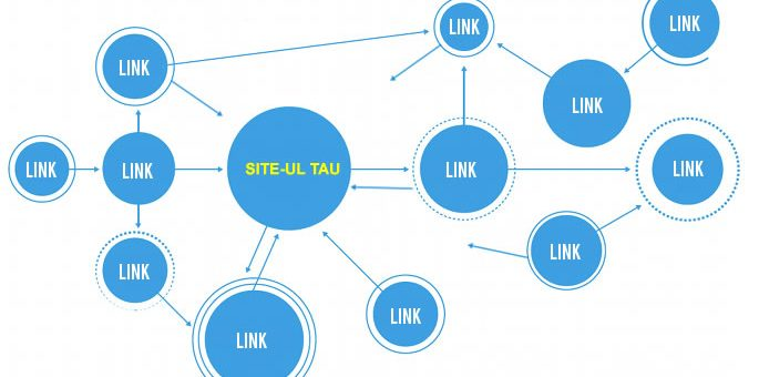 Ce inseamna link building